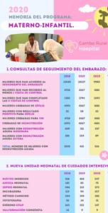 infografias programa materno infantil